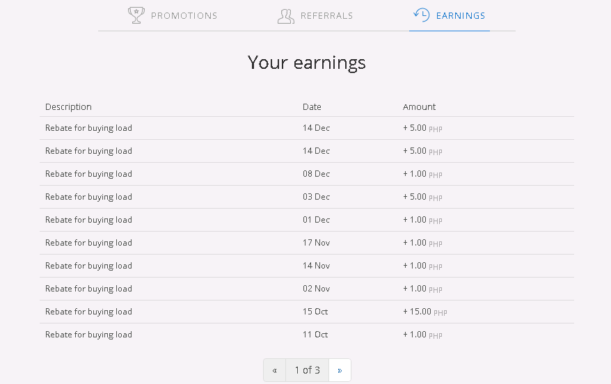 Actual earning from coins.ph